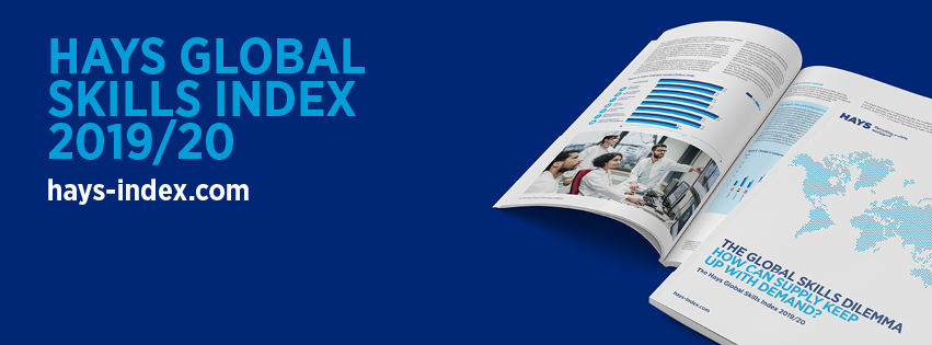 Global Skills Index 19